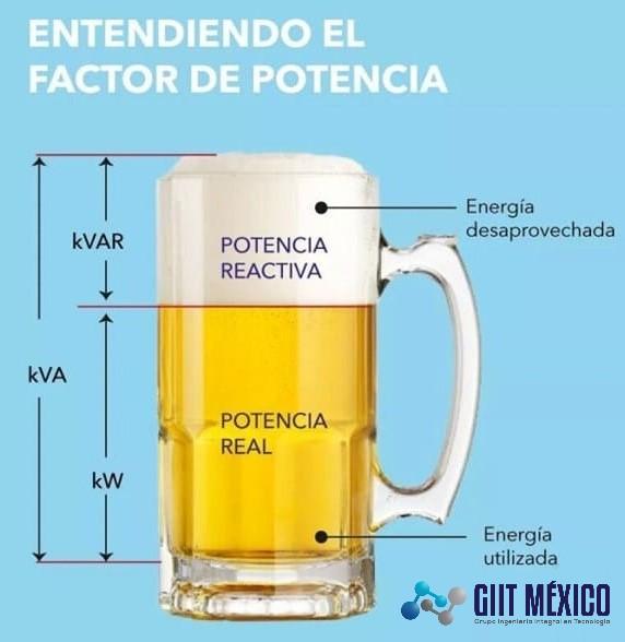 Factor de potencia GIIT México